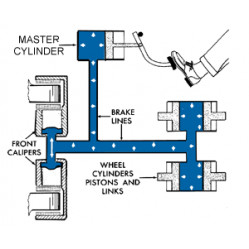 Category image for Hydraulics